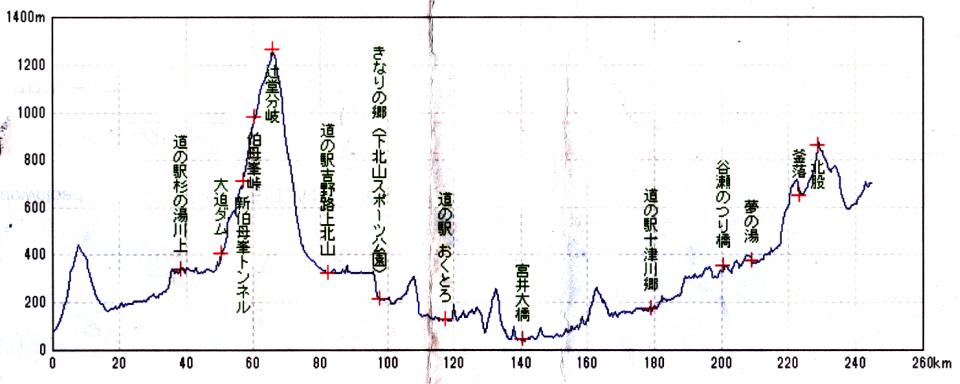 http://canpal.xsrv.jp/wp/assets_c/2015/10/20151023b.png
