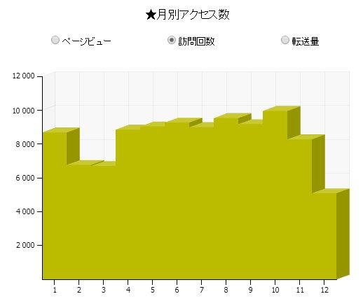 http://canpal.xsrv.jp/wp/assets_c/2015/12/20151221b.jpg